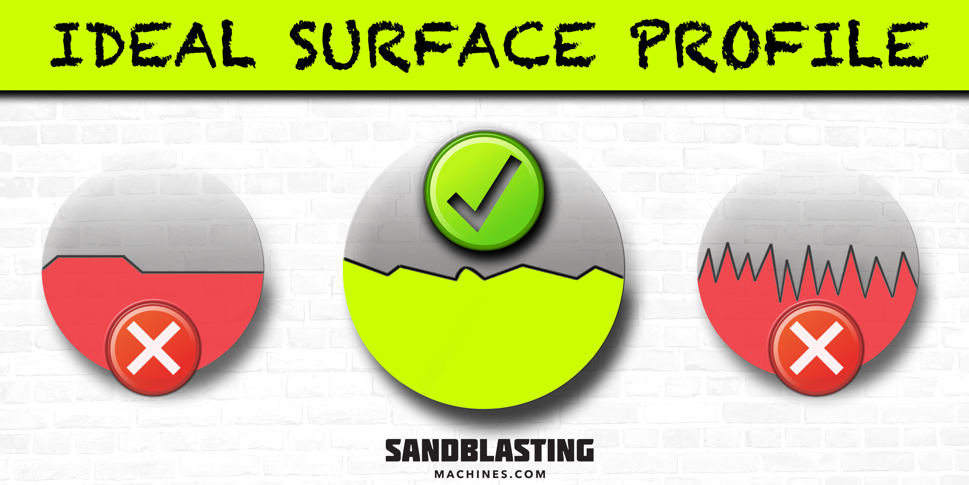 surfce profile
